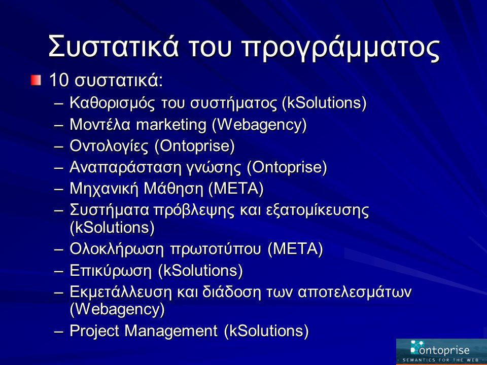 Συστατικά του προγράμματος 10 συστατικά: –Καθορισμός του συστήματος (kSolutions) –Μοντέλα marketing (Webagency) –Οντολογίες (Ontoprise) –Αναπαράσταση γνώσης (Ontoprise) –Μηχανική Μάθηση (META) –Συστήματα πρόβλεψης και εξατομίκευσης (kSolutions) –Ολοκλήρωση πρωτοτύπου (ΜΕΤΑ) –Επικύρωση (kSolutions) –Εκμετάλλευση και διάδοση των αποτελεσμάτων (Webagency) –Project Management (kSolutions)