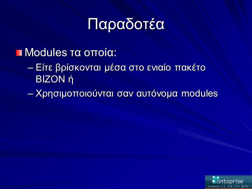 Παραδοτέα Modules τα οποία: –Είτε βρίσκονται μέσα στο ενιαίο πακέτο BIZON ή –Χρησιμοποιούνται σαν αυτόνομα modules