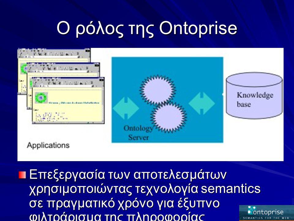 Ο ρόλος της Ontoprise Επεξεργασία των αποτελεσμάτων χρησιμοποιώντας τεχνολογία semantics σε πραγματικό χρόνο για έξυπνο φιλτράρισμα της πληροφορίας