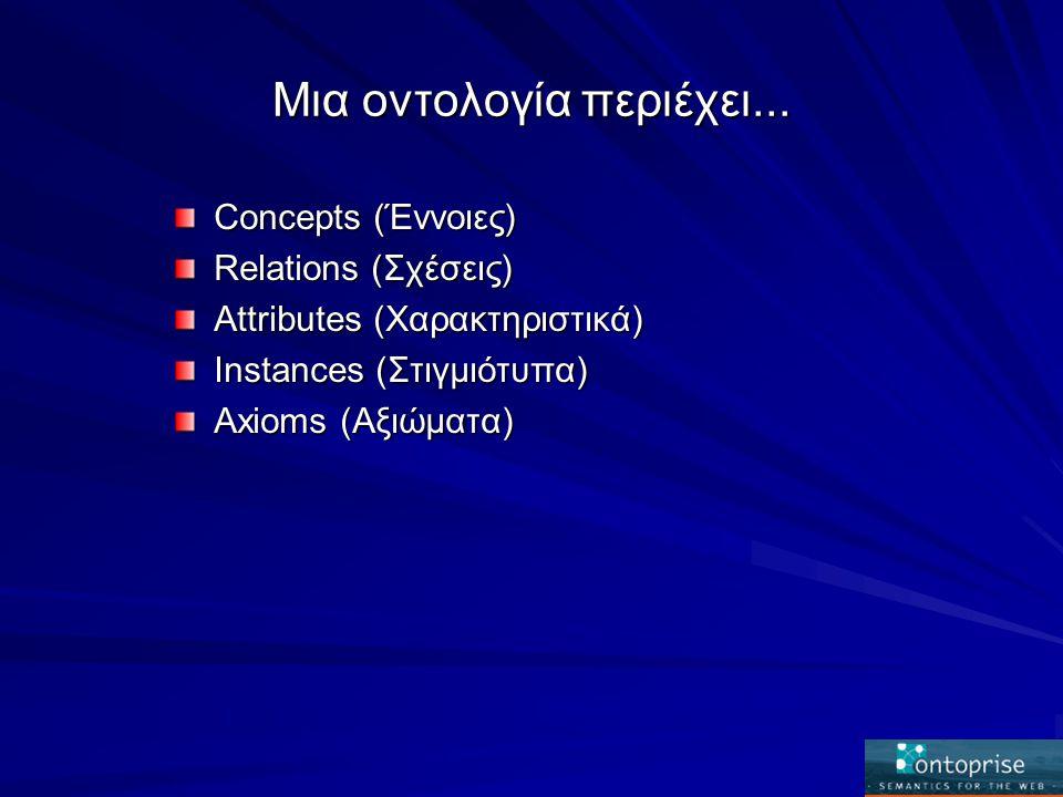 Concepts Αφηρημένες έννοιες (όπως οι κλάσεις) Ιεραρχικά δομημένες (με σχέσεις is-a) -> κληρονομικότητα Π.χ.