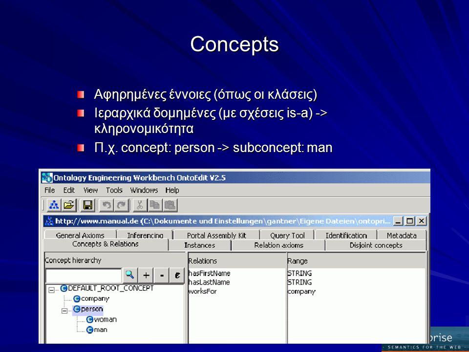 Πως Λειτουργεί Καθώς γράφουμε το OntoOffice σημειώνει λέξεις με Smart Tags ανάλογα με την υπάρχουσα οντολογία.