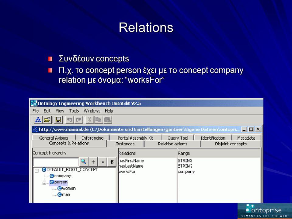 Δυνατότητες του OntoEdit Έλεγχος της οντολογίας (Inferencing plug-in) Υποστήριξη των format: –RDF(S) –DAML + OIL –OXML –F-Logic