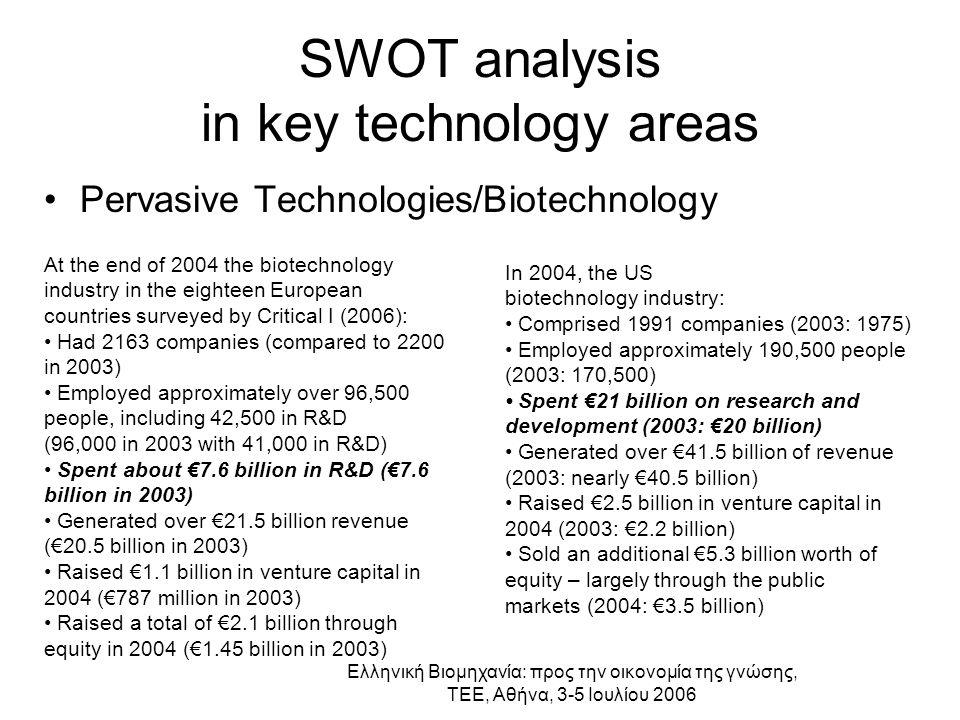 Ελληνική Βιομηχανία: προς την οικονομία της γνώσης, ΤΕΕ, Αθήνα, 3-5 Ιουλίου 2006 SWOT analysis in key technology areas Pervasive Technologies/Biotechn