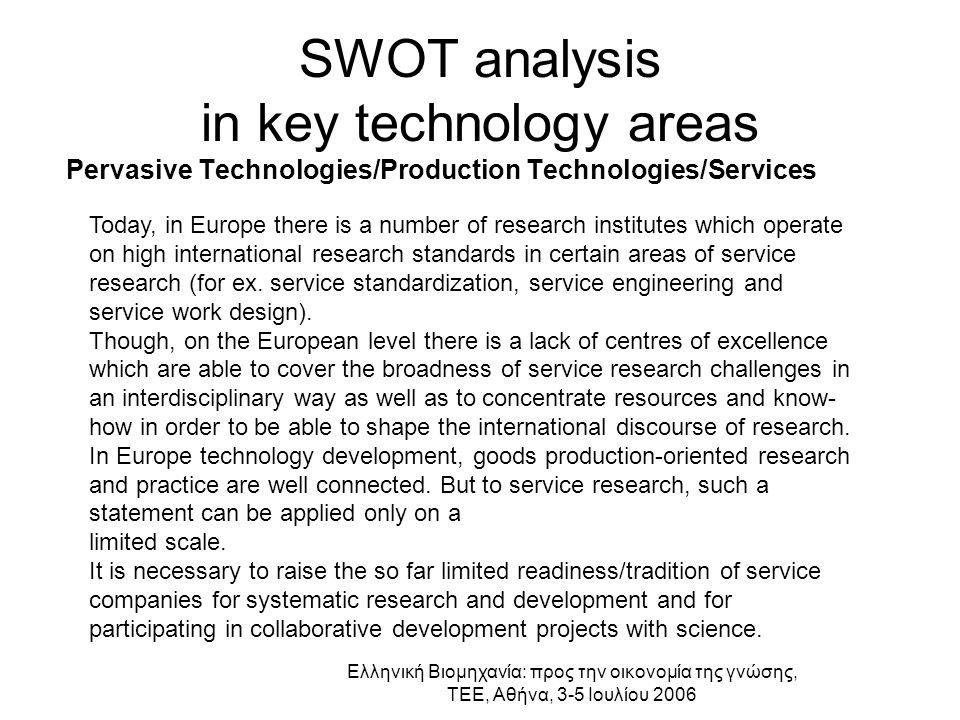 Ελληνική Βιομηχανία: προς την οικονομία της γνώσης, ΤΕΕ, Αθήνα, 3-5 Ιουλίου 2006 SWOT analysis in key technology areas Pervasive Technologies/Producti