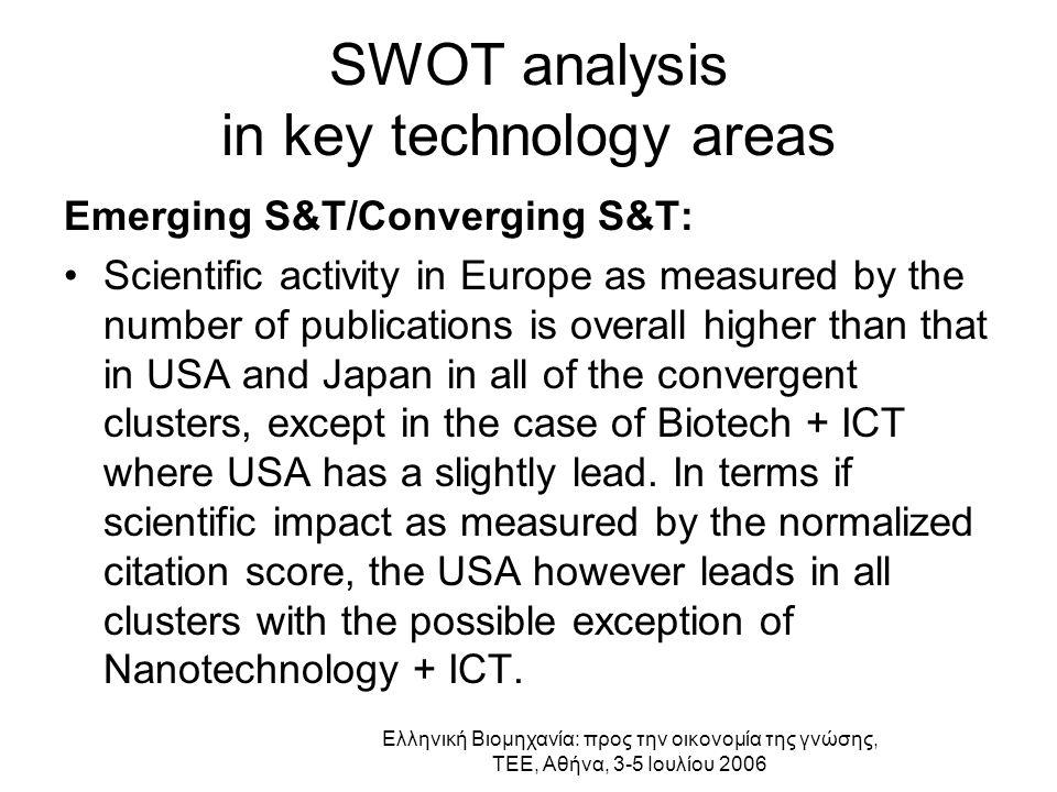 Ελληνική Βιομηχανία: προς την οικονομία της γνώσης, ΤΕΕ, Αθήνα, 3-5 Ιουλίου 2006 SWOT analysis in key technology areas Emerging S&T/Converging S&T: Sc