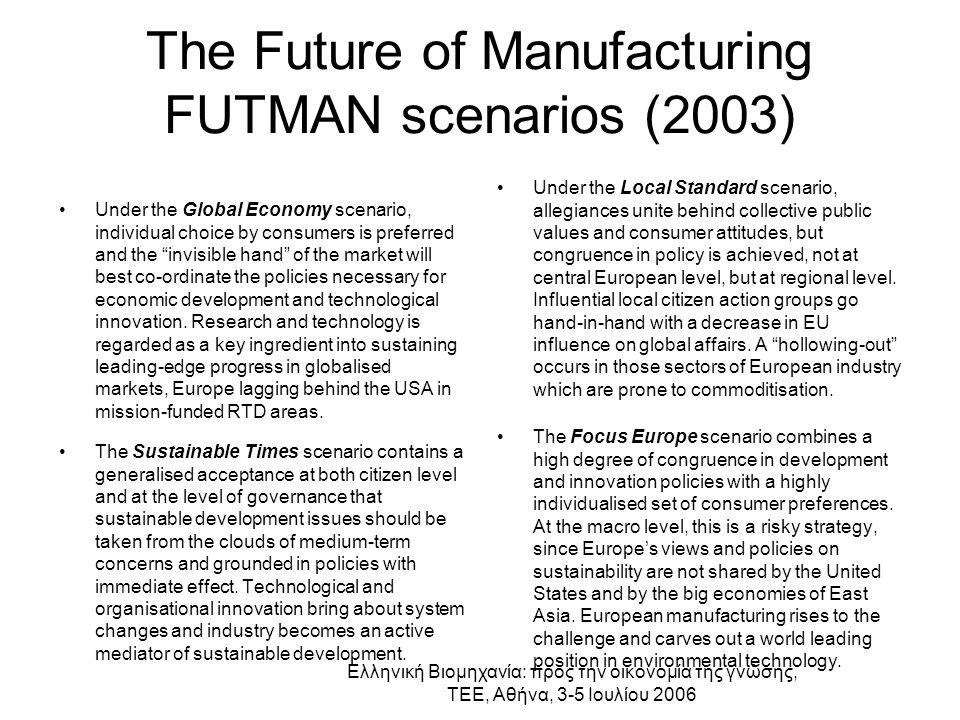 Ελληνική Βιομηχανία: προς την οικονομία της γνώσης, ΤΕΕ, Αθήνα, 3-5 Ιουλίου 2006 The Future of Manufacturing FUTMAN scenarios (2003) Under the Global