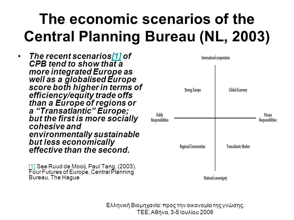 Ελληνική Βιομηχανία: προς την οικονομία της γνώσης, ΤΕΕ, Αθήνα, 3-5 Ιουλίου 2006 The economic scenarios of the Central Planning Bureau (NL, 2003) The