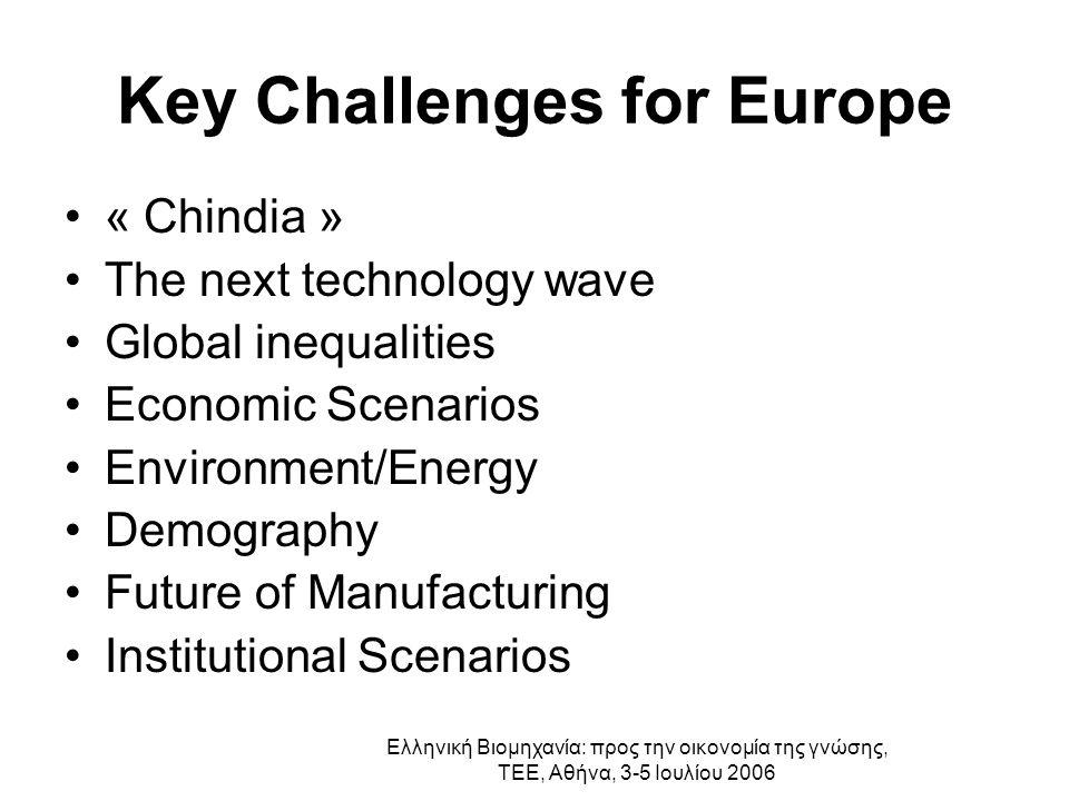 Ελληνική Βιομηχανία: προς την οικονομία της γνώσης, ΤΕΕ, Αθήνα, 3-5 Ιουλίου 2006 Perspectives on Europe's industrial specialization A recent analysis of export market shares (see Eur.