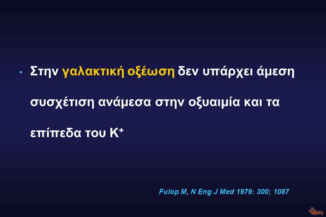 Στην γαλακτική οξέωση δεν υπάρχει άμεση συσχέτιση ανάμεσα στην οξυαιμία και τα επίπεδα του Κ + Fulop M, N Eng J Med 1979: 300; 1087