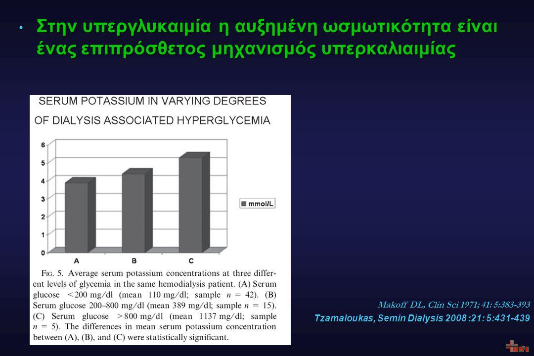 Στην υπεργλυκαιμία η αυξημένη ωσμωτικότητα είναι ένας επιπρόσθετος μηχανισμός υπερκαλιαιμίας Στην υπεργλυκαιμία η αυξημένη ωσμωτικότητα είναι ένας επιπρόσθετος μηχανισμός υπερκαλιαιμίας Μakoff DL, Clin Sci 1971; 41: 5:383-393 Tzamaloukas, Semin Dialysis 2008 :21: 5:431-439