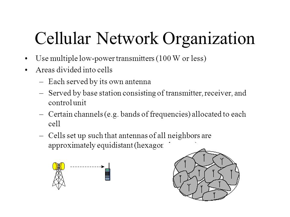 Cellular Network Organization Use multiple low-power transmitters (100 W or less) Areas divided into cells –Each served by its own antenna –Served by base station consisting of transmitter, receiver, and control unit –Certain channels (e.g.