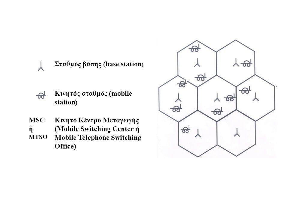 Σταθμός βάσης (base station ) Kινητός σταθμός (mobile station ) MSC ή MTSO Κινητό Κέντρο Μεταγωγής (Mobile Switching Center ή Μobile Telephone Switchi