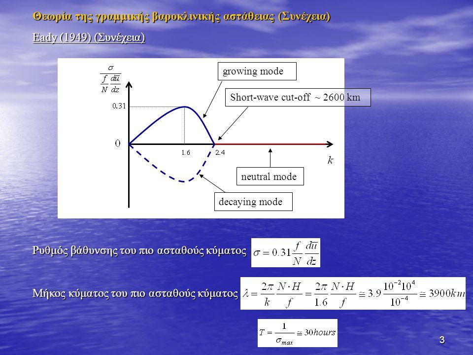 3 Θεωρία της γραμμικής βαροκλινικής αστάθειας (Συνέχεια) Eady (1949) (Συνέχεια) Ρυθμός βάθυνσης του πιο ασταθούς κύματος Μήκος κύματος του πιο ασταθούς κύματος Short-wave cut-off ~ 2600 km growing mode decaying mode neutral mode