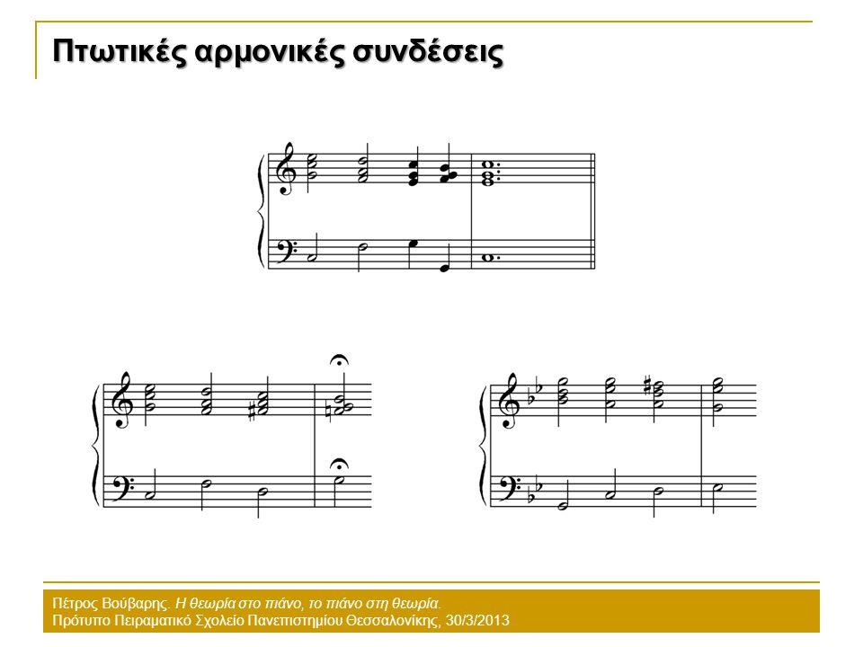 Πτωτικές αρμονικές συνδέσεις Πέτρος Βούβαρης. Η θεωρία στο πιάνο, το πιάνο στη θεωρία.