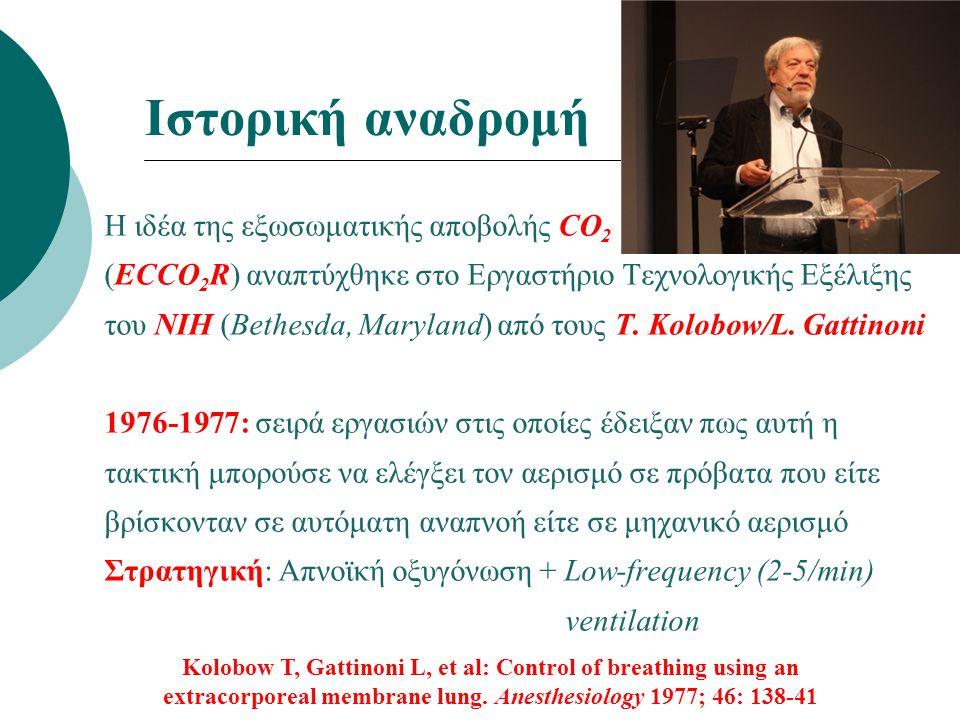 Κλινική εμπειρία - ARDS 2009: Terragni et al.