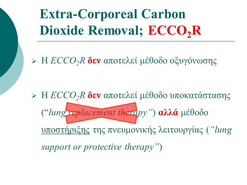 Κλινική εμπειρία - ΧΑΠ/Άσθμα Η χρήση ενός φλεβο-φλεβικού συστήματος ECCO 2 R μέσω μονού φλεβικού καθετήρα σε μία 42χρονη ασθενή με ιστορικό άσθματος/ΧΑΠ οδήγησε σε ↓ του κατά λεπτό απαιτούμενου αερισμού κατά 30% με ταυτόχρονη ↓ της PIP και της πνευμονικής υπερδιάτασης και βελτίωση των αερίων αίματος Cardenas VJ Jr, et al.