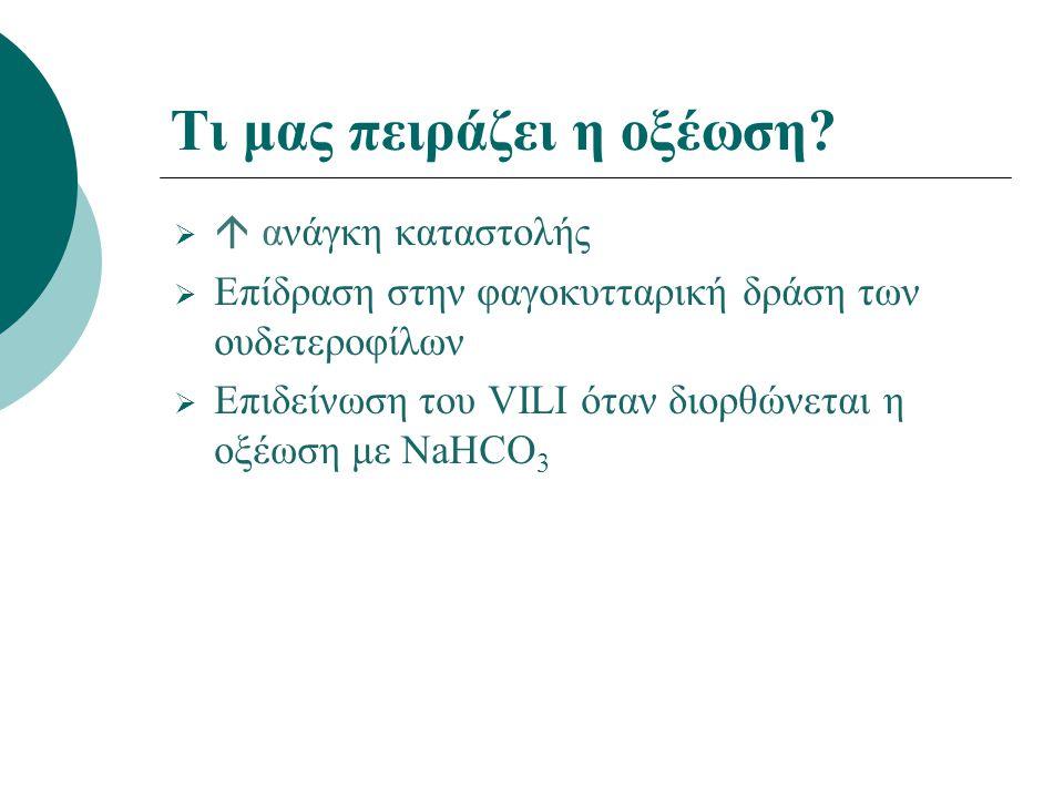 Κλινική εμπειρία - ΘΡΧ Iacovazzi M, et al.