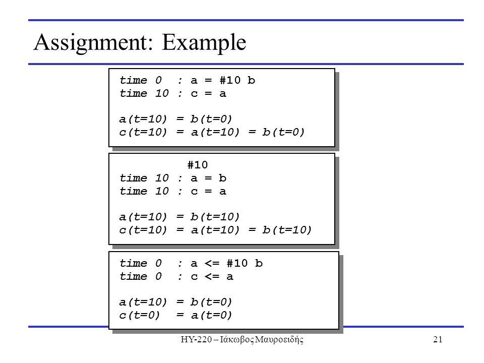 ΗΥ-220 – Ιάκωβος Μαυροειδής21 Assignment: Example time 0 : a = #10 b time 10 : c = a a(t=10) = b(t=0) c(t=10) = a(t=10) = b(t=0) time 0 : a = #10 b ti