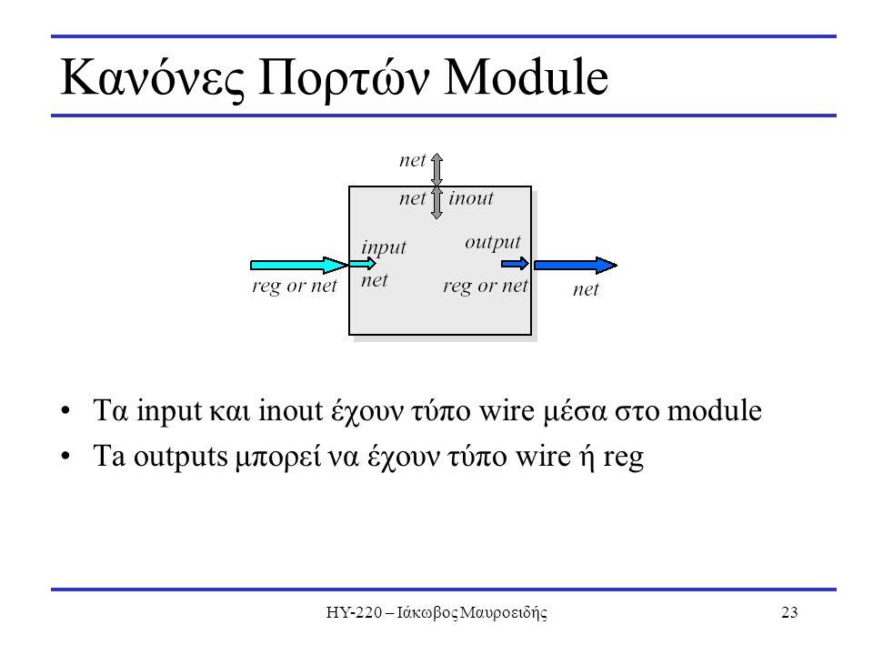 ΗΥ-220 – Ιάκωβος Μαυροειδής23 Κανόνες Πορτών Module Τα input και inout έχουν τύπο wire μέσα στο module Ta outputs μπορεί να έχουν τύπο wire ή reg