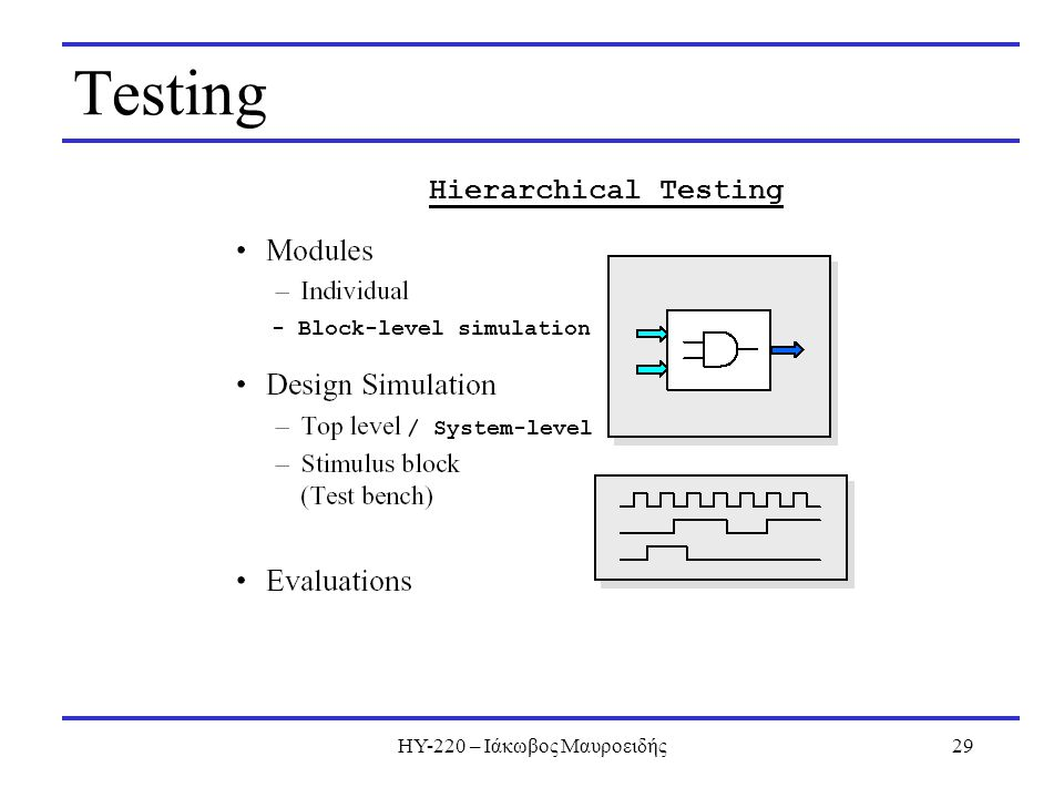 ΗΥ-220 – Ιάκωβος Μαυροειδής29 Testing - Block-level simulation / System-level Hierarchical Testing