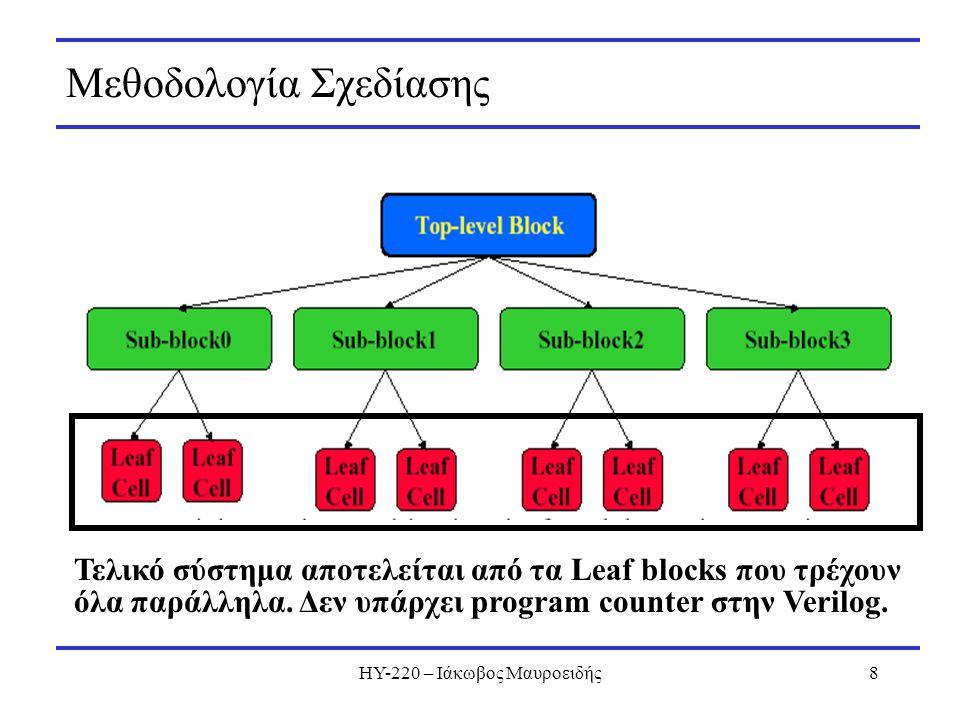 ΗΥ-220 – Ιάκωβος Μαυροειδής8 Μεθοδολογία Σχεδίασης Τελικό σύστημα αποτελείται από τα Leaf blocks που τρέχουν όλα παράλληλα. Δεν υπάρχει program counte