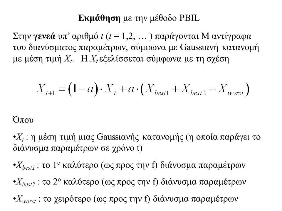 Εκμάθηση με την μέθοδο PBIL Όπου X t : η μέση τιμή μιας Gaussιανής κατανομής (η οποία παράγει το διάνυσμα παραμέτρων σε χρόνο t) X best1 : το 1 ο καλύτερο (ως προς την f) διάνυσμα παραμέτρων X best2 : το 2 ο καλύτερο (ως προς την f) διάνυσμα παραμέτρων X worst : το χειρότερο (ως προς την f) διάνυσμα παραμέτρων Στην γενεά υπ' αριθμό t (t = 1,2, … ) παράγονται M αντίγραφα του διανύσματος παραμέτρων, σύμφωνα με Gaussιανή κατανομή με μέση τιμή X t.