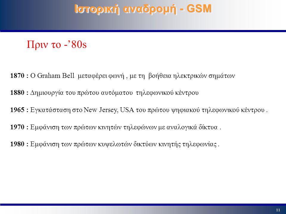 11 Ιστορική αναδρομή - GSM Πριν το -'80s 1870 : Ο Graham Bell μεταφέρει φωνή, με τη βοήθεια ηλεκτρικών σημάτων 1880 : Δημιουργία του πρώτου αυτόματου