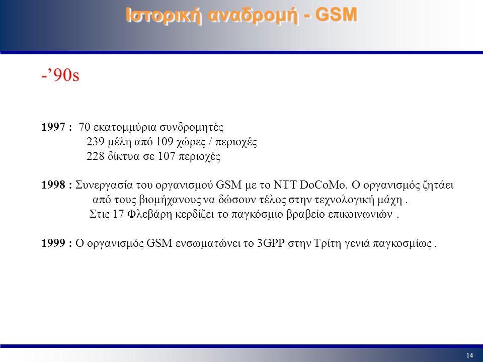 14 Ιστορική αναδρομή - GSM 1997 : 70 εκατομμύρια συνδρομητές 239 μέλη από 109 χώρες / περιοχές 228 δίκτυα σε 107 περιοχές 1998 : Συνεργασία του οργανι