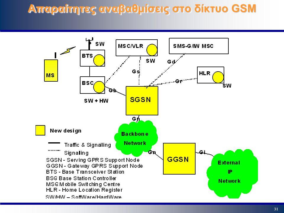 31 Απαραίτητες αναβαθμίσεις στο δίκτυο GSM