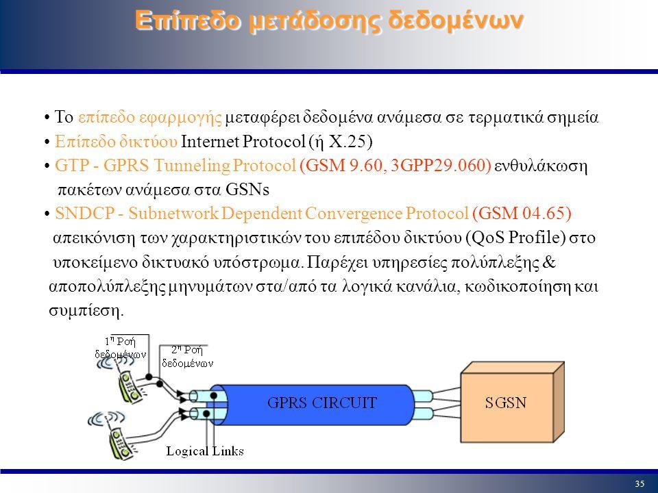 35 Επίπεδο μετάδοσης δεδομένων Το επίπεδο εφαρμογής μεταφέρει δεδομένα ανάμεσα σε τερματικά σημεία Επίπεδο δικτύου Internet Protocol (ή Χ.25) GTP - GP