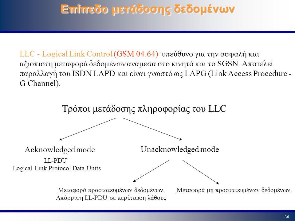 36 Επίπεδο μετάδοσης δεδομένων LLC - Logical Link Control (GSM 04.64) υπεύθυνο για την ασφαλή και αξιόπιστη μεταφορά δεδομένων ανάμεσα στο κινητό και