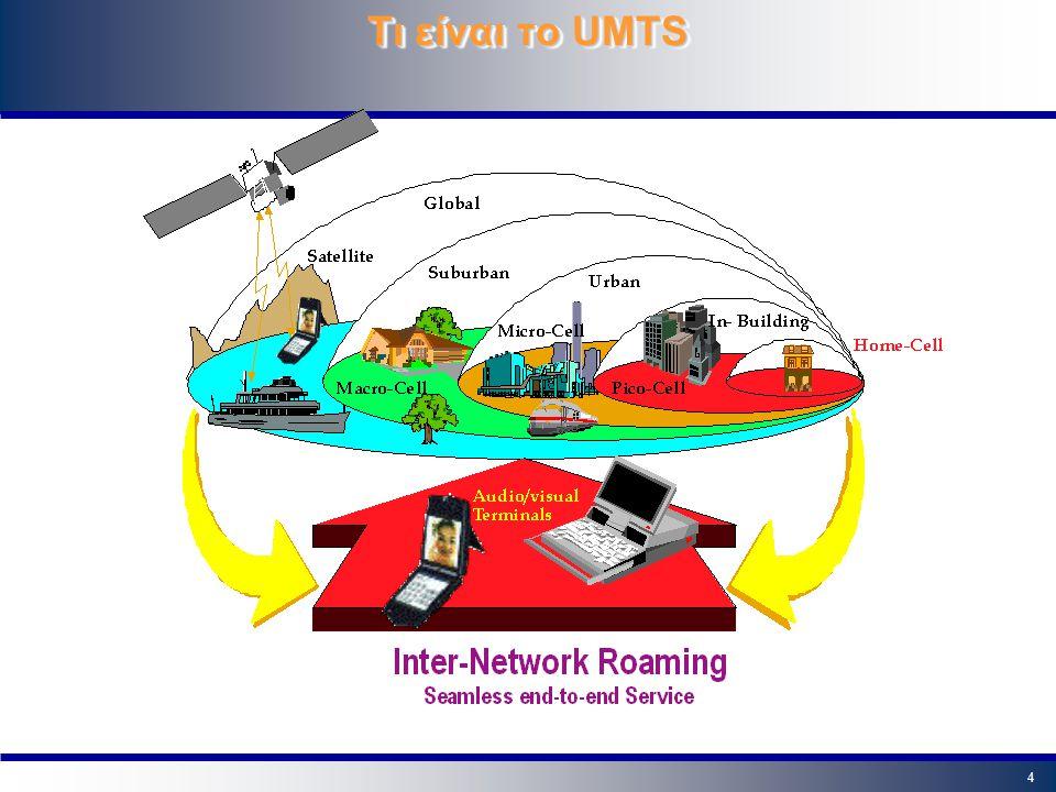 35 Επίπεδο μετάδοσης δεδομένων Το επίπεδο εφαρμογής μεταφέρει δεδομένα ανάμεσα σε τερματικά σημεία Επίπεδο δικτύου Internet Protocol (ή Χ.25) GTP - GPRS Tunneling Protocol (GSM 9.60, 3GPP29.060) ενθυλάκωση πακέτων ανάμεσα στα GSNs SNDCP - Subnetwork Dependent Convergence Protocol (GSM 04.65) απεικόνιση των χαρακτηριστικών του επιπέδου δικτύου (QoS Profile) στο υποκείμενο δικτυακό υπόστρωμα.