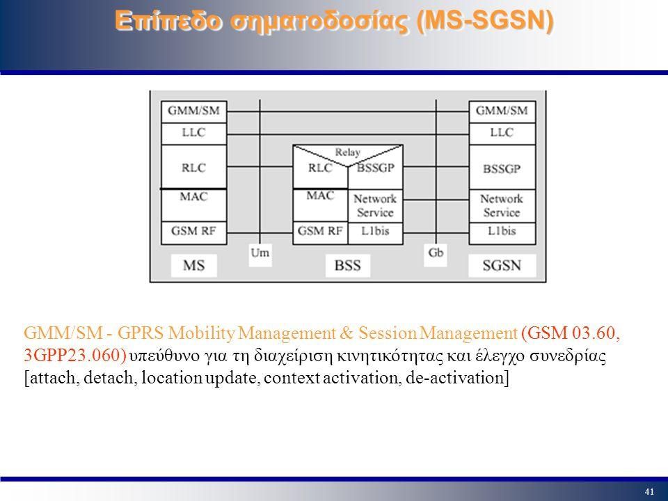 41 Επίπεδο σηματοδοσίας (MS-SGSN) GMM/SM - GPRS Mobility Management & Session Management (GSM 03.60, 3GPP23.060) υπεύθυνο για τη διαχείριση κινητικότη