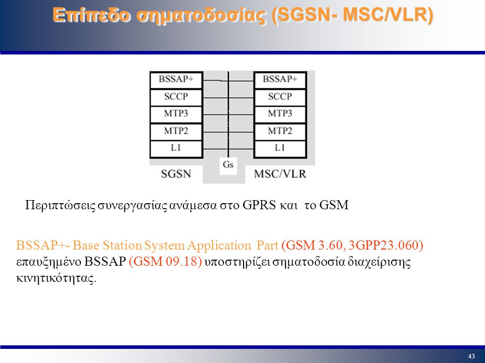 43 Επίπεδο σηματοδοσίας (SGSN- MSC/VLR) Περιπτώσεις συνεργασίας ανάμεσα στο GPRS και το GSM BSSAP+- Base Station System Application Part (GSM 3.60, 3G