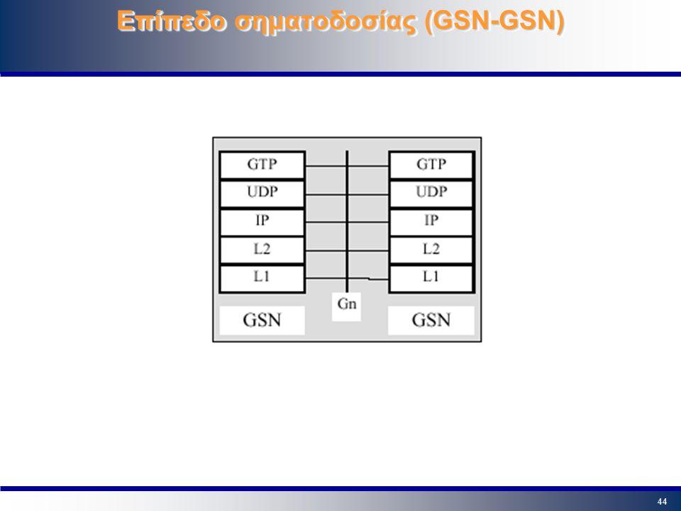 44 Επίπεδο σηματοδοσίας (GSN-GSN)