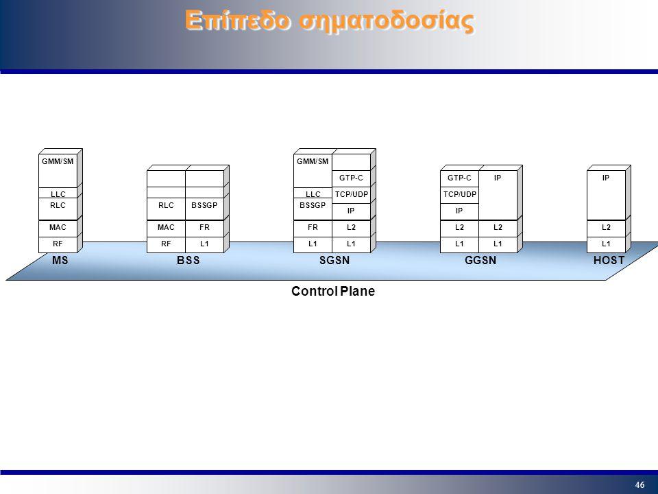 46 Επίπεδο σηματοδοσίας Control Plane BSS RFL1 MACFR RLCBSSGP L1 L2 IP TCP/UDP GTP-C L2 IP GGSN L1 L2 IP HOSTMS RF MAC RLC LLC GMM/SM SGSN L1 FRL2 BSS
