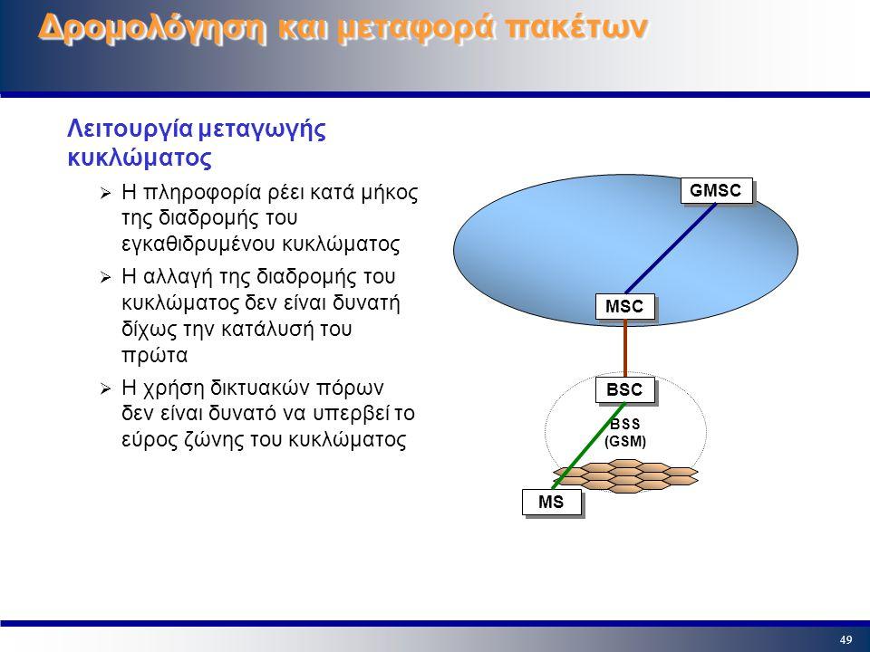 49 Δρομολόγηση και μεταφορά πακέτων Λειτουργία μεταγωγής κυκλώματος  Η πληροφορία ρέει κατά μήκος της διαδρομής του εγκαθιδρυμένου κυκλώματος  Η αλλ