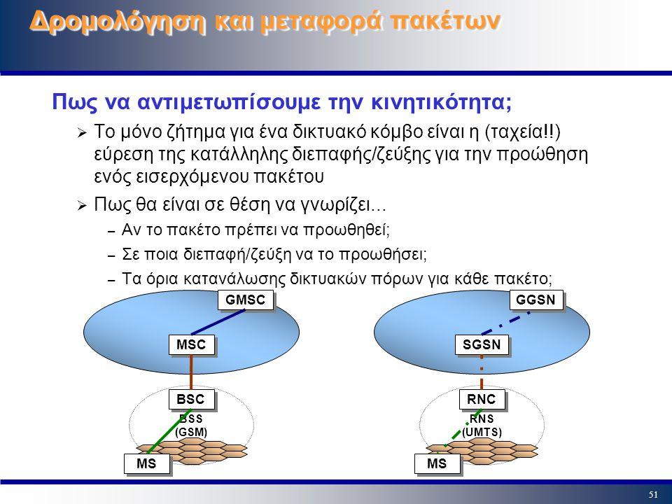 51 MSC GMSC BSS (GSM) BSC MS SGSN GGSN RNS (UMTS) RNC MS Δρομολόγηση και μεταφορά πακέτων Πως να αντιμετωπίσουμε την κινητικότητα;  Το μόνο ζήτημα γι