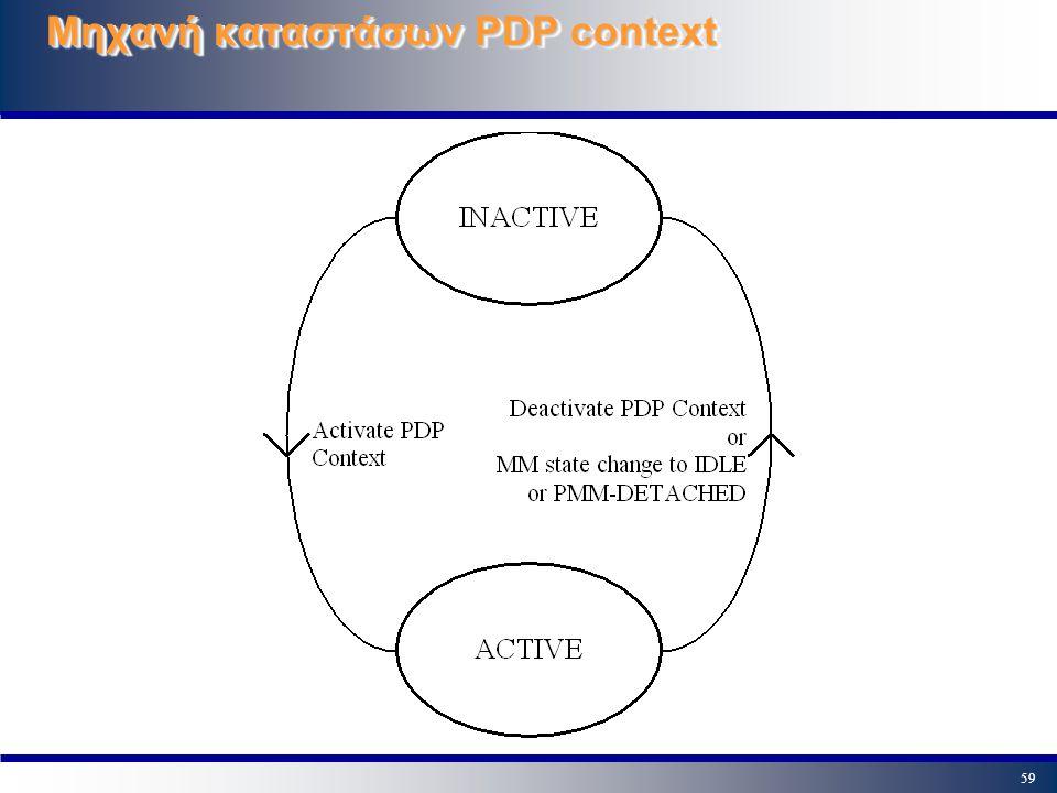 59 Μηχανή καταστάσων PDP context