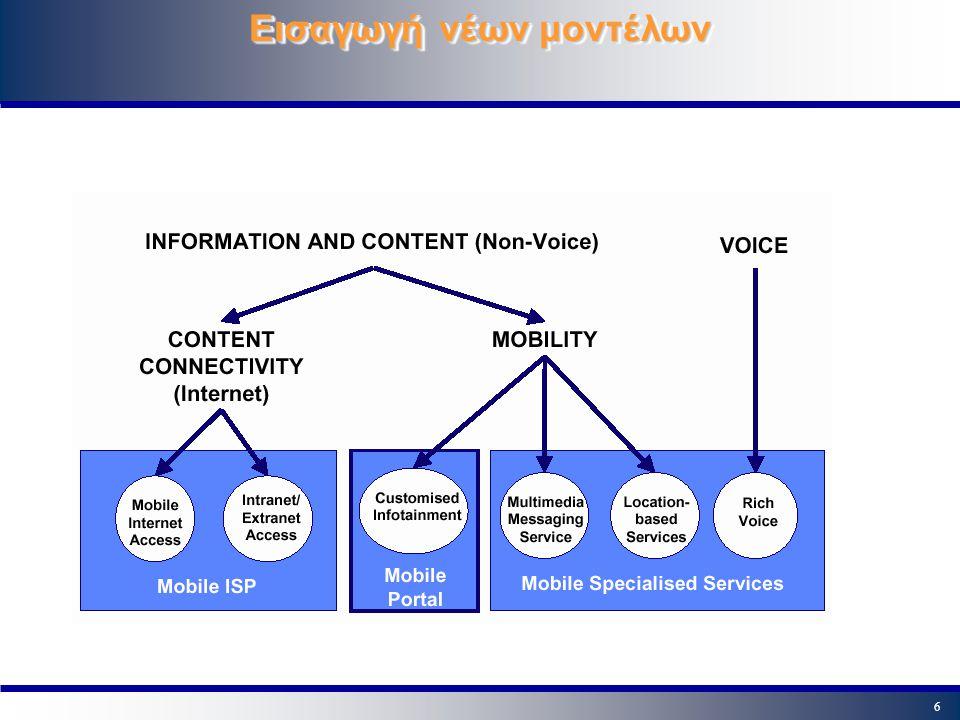 27 UMTS Packet Switched domain Τo Packet Switched domain βασίζεται σε μια εξέλιξη του GPRS με δικτυακά στοιχεία  Serving GPRS Support Node (SGSN) – Δρομολόγηση και μετάδοση πακέτων – Διαχείριση λογικών συνδέσεων – Διαχείριση κινητικότητας (Mobility Management) – Επαλήθευση ταυτότητας (authentication) & κρυπτογράφηση (ciphering) – Χρέωση χρηστών  Gateway GPRS Support Node (GGSN) – Δρομολόγηση και μετάδοση πακέτων – Διαχείριση κινητικότητας (Mobility Management) – Χρέωση χρηστών – Διασύνδεση με άλλα δίκτυα