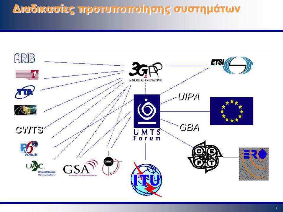 Universal Mobile Telecommunication System (UMTS) General Packet Radio Service Δρομολόγηση