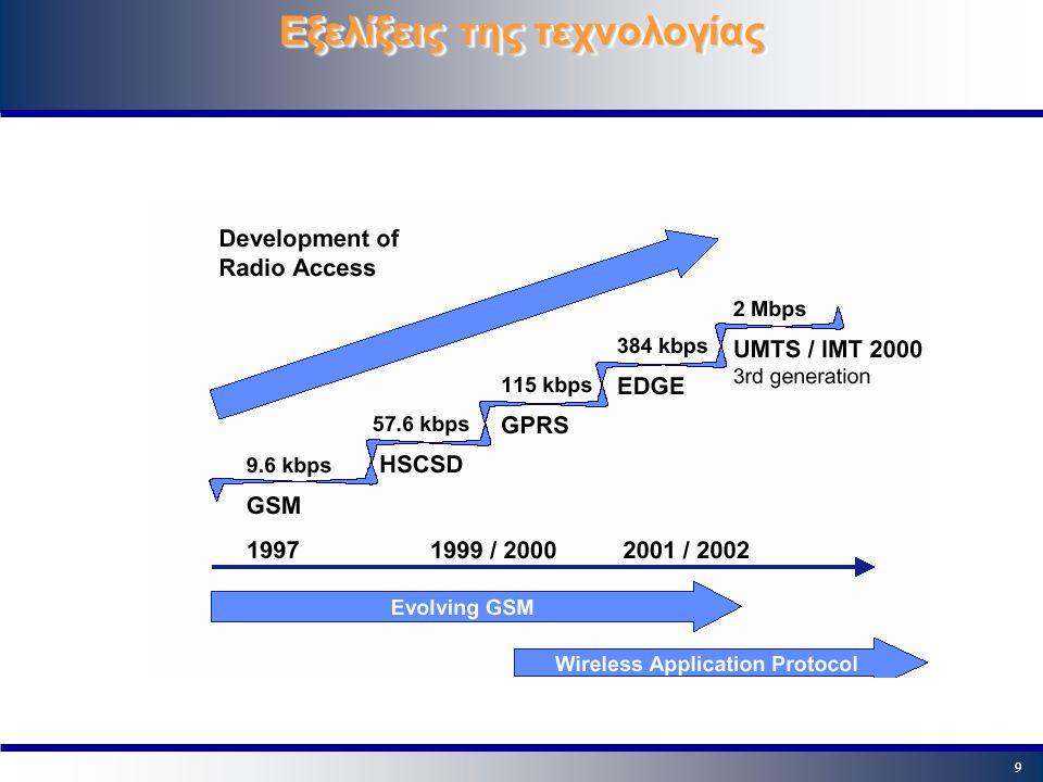 40 User Plane RF MAC RLC LLC SNDCP IP TCP/UDP APPL MS L1 L2 IP TCP/UDP APPL HOSTBSS RFL1 MACFR RLCBSSGP Relay Function SGSN L1 FRL2 BSSGP LLC SNDCP IP TCP/UDP GTP-U Relay Function GGSN L1 L2 IP TCP/UDP GTP-U IP L2 IP Relay Function Επίπεδο μετάδοσης δεδομένων User level IP addressBackbone level IP address