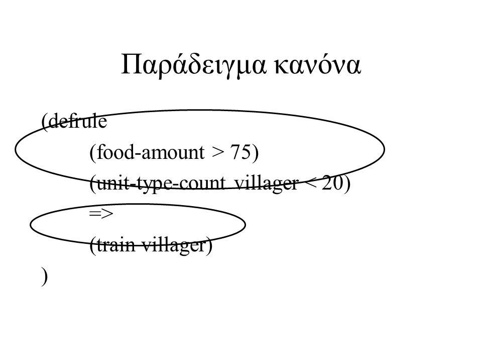 Παράδειγμα κανόνα (defrule (food-amount > 75) (unit-type-count villager < 20) => (train villager) )