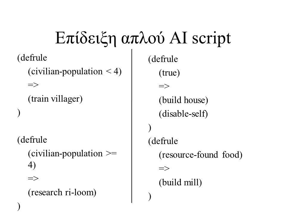 Επίδειξη απλού AI script (defrule (civilian-population < 4) => (train villager) ) (defrule (civilian-population >= 4) => (research ri-loom) ) (defrule (true) => (build house) (disable-self) ) (defrule (resource-found food) => (build mill) )