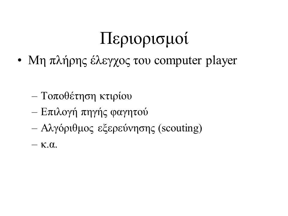 Περιορισμοί Μη πλήρης έλεγχος του computer player –Τοποθέτηση κτιρίου –Επιλογή πηγής φαγητού –Αλγόριθμος εξερεύνησης (scouting) –κ.α.