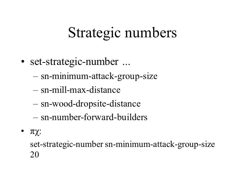 Strategic numbers set-strategic-number...