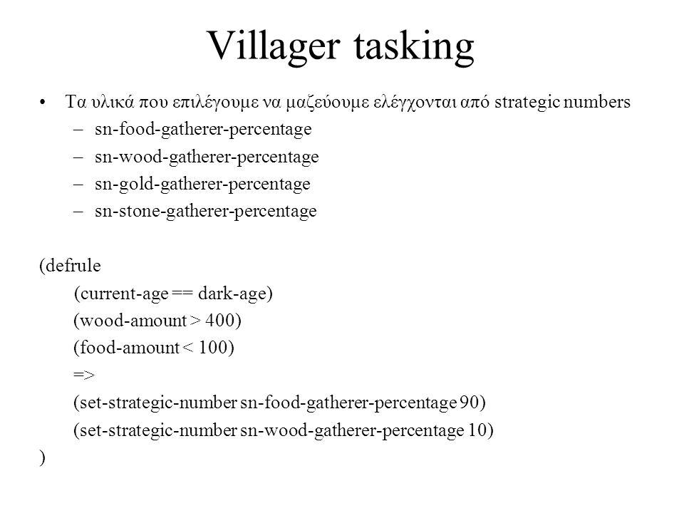 Villager tasking Τα υλικά που επιλέγουμε να μαζεύουμε ελέγχονται από strategic numbers –sn-food-gatherer-percentage –sn-wood-gatherer-percentage –sn-gold-gatherer-percentage –sn-stone-gatherer-percentage (defrule (current-age == dark-age) (wood-amount > 400) (food-amount < 100) => (set-strategic-number sn-food-gatherer-percentage 90) (set-strategic-number sn-wood-gatherer-percentage 10) )