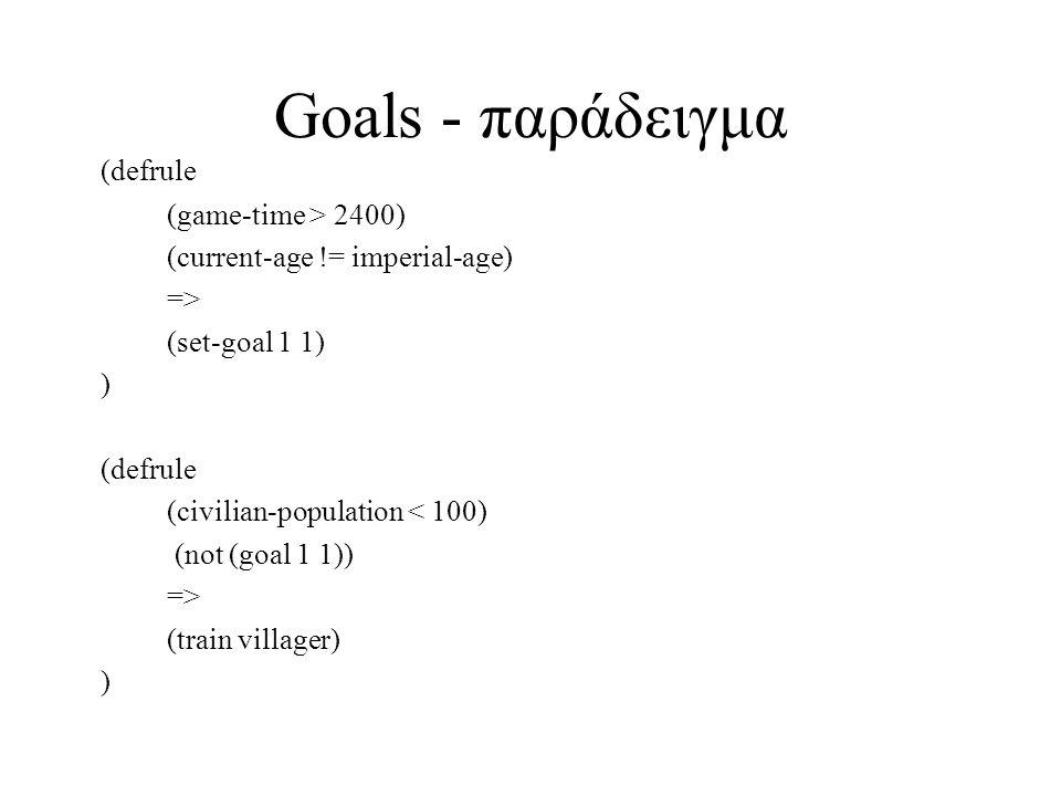 Constants (defconst AGE-ADVANCEMENT 1) (defconst YES 1) (defconst NO 2) (defrule (game-time > 2400) (current-age != imperial-age) => (set-goal AGE-ADVANCEMENT YES) ) (defrule (civilian-population < 100) (not (goal AGE-ADVANCEMENT YES)) => (train villager) )