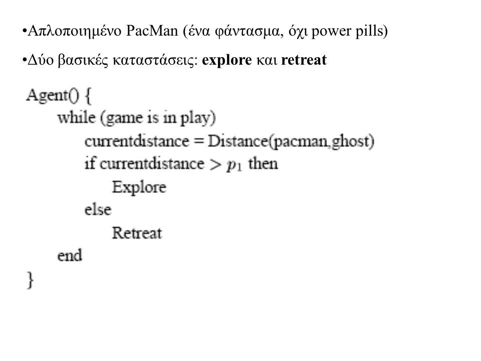 O PacMan σε κατάσταση explore: Αλλά τι είναι turntype?