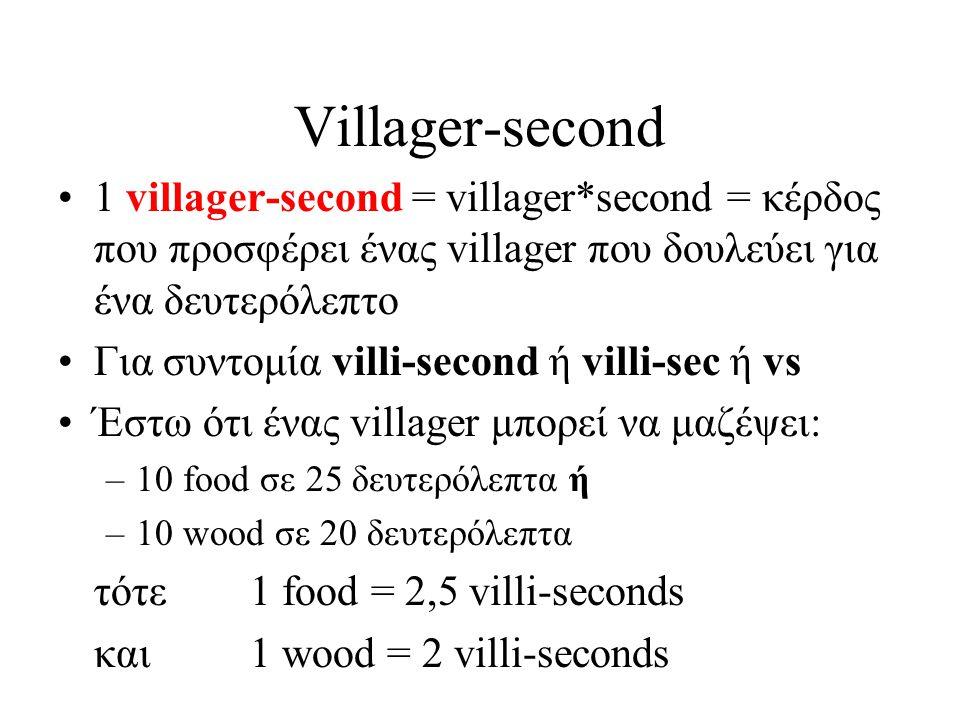 Villager-second 1 villager-second = villager*second = κέρδος που προσφέρει ένας villager που δουλεύει για ένα δευτερόλεπτο Για συντομία villi-second ή villi-sec ή vs Έστω ότι ένας villager μπορεί να μαζέψει: –10 food σε 25 δευτερόλεπτα ή –10 wood σε 20 δευτερόλεπτα τότε 1 food = 2,5 villi-seconds και1 wood = 2 villi-seconds